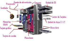 componentes de un equipo